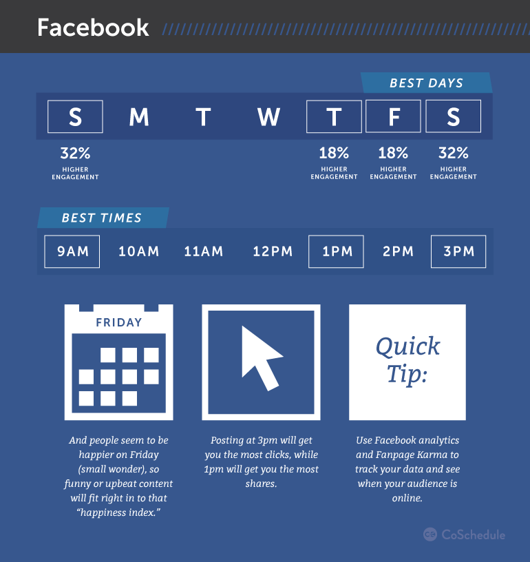 best-time-to-post-on-facebook-770x816